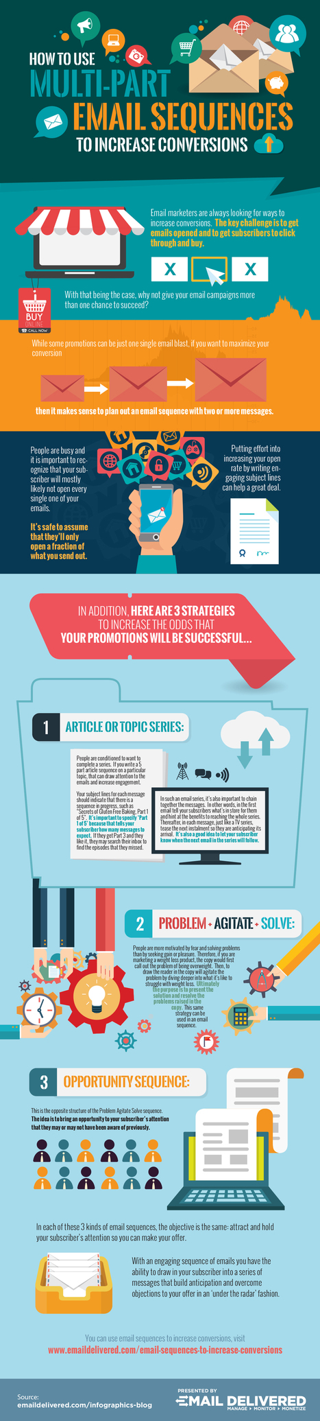 How to Use Multi-Part Email Sequences to Increase Conversions-Infographic - | Email Delivered | Scoop.it