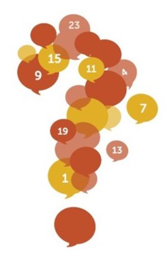 23 Questions to Inspire Your Content | Redacción de contenidos, artículos seleccionados por Eva Sanagustin | Scoop.it
