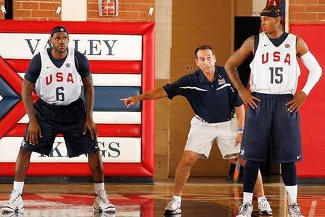 How to Plan a Good Basketball Practice | Basketball Coaching Tips ... | Effective Coaching: Lally, E. | Scoop.it