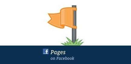 Publication programmée et segmentation, du nouveau pour les pages Facebook | Facebook pour les entreprises | Scoop.it