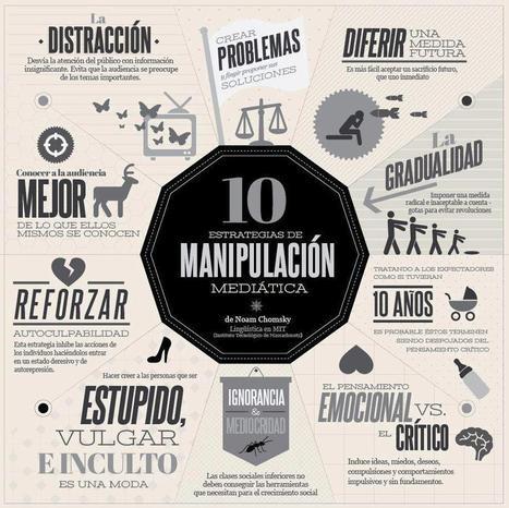 Manipulación Mediática Infografía Noam Chomsky | El rincón de mferna | Scoop.it