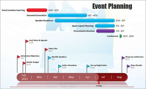 Professional Timelines in PowerPoint | Aprendiendo a Distancia | Scoop.it