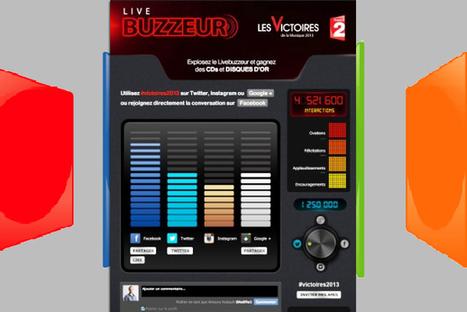 Suivez les interactions d'un programme TV en temps réel avec le Livebuzzeur de France Télévisions ! | second screen | Scoop.it