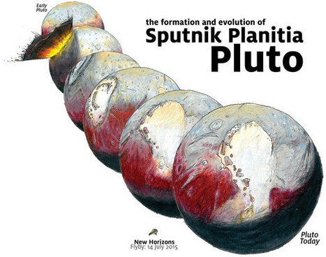Pluto's heart as a key to its reorientation together with an underground ocean | Astronomy | Scoop.it
