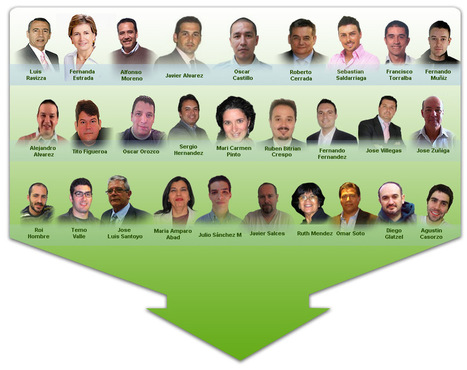 Hosting y Ganancias | Money Online! ... Dinero Online! | Scoop.it