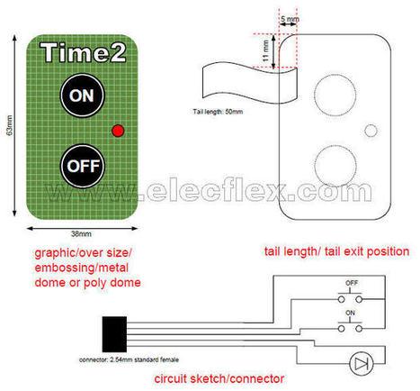 Graphic Overlay | Membrane Keypad Manufacturer | Scoop.it
