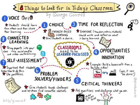 8 Things To Look For in Today's Classroom (Visual) | Personal Learning Network | Scoop.it