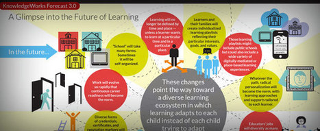 Catch a Glimpse into the Future of Learning | World of Learning | Higher Education | Scoop.it