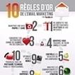 Infographie : Dix règles d'or pour une campagne d'e-mail marketing réussie | Education Formation | Scoop.it