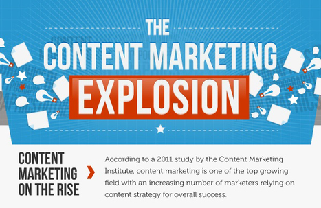 Marketers Who Share Content Drive Traffic, Gain Customers [INFOGRAPHIC] | visualizing social media | Scoop.it