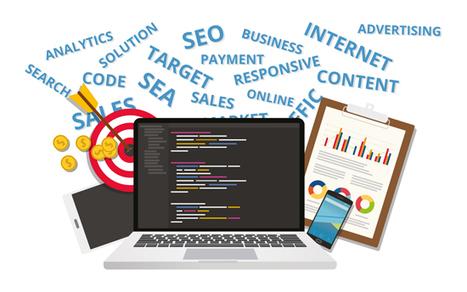 Waarom SEO en SEA nodig zijn voor de KMO | Webdesign | Scoop.it