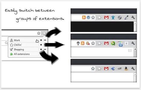 Context : Organisez vos extensions dans des groupes et basculez facilement entre eux | Time to Learn | Scoop.it