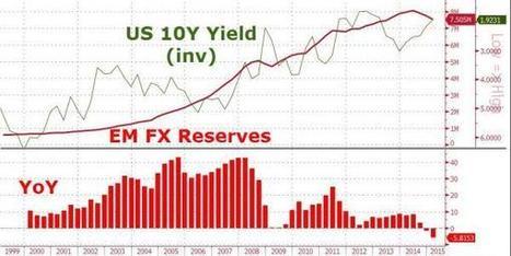 China Contraataca y empieza a liquidar los bonos del tesoro USA que tiene en su poder | La R-Evolución de ARMAK | Scoop.it