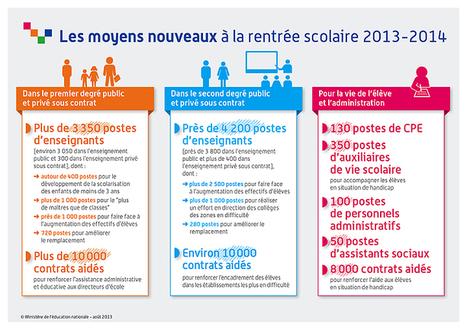 [Infographie] Les moyens nouveaux à la rentrée scolaire 2013-2014 - Ministère de l'Éducation nationale | Education & Numérique | Scoop.it