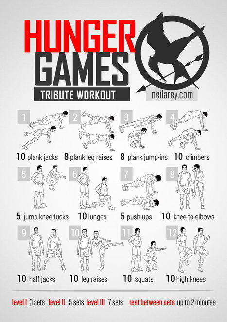 Hunger Games Tribute Workout | Health & Fitness | Scoop.it