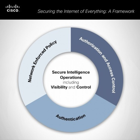 Internet of Everything (IoE) Secure Framework | Cisco Learning | Scoop.it