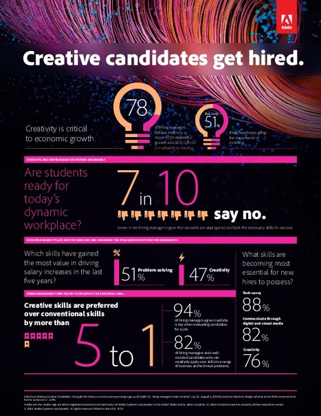 Creative Candidates Get Hired: Asset Page -- Campus Technology | :: The 4th Era :: | Scoop.it
