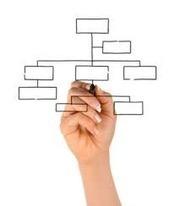 Comment structurer un département marketing moderne ? | sales key points | Scoop.it