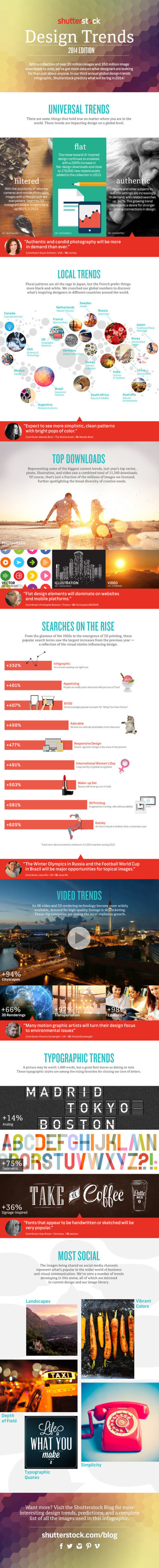 Shutterstock's Global Design Trends 2014 - Blog About Infographics ... | digital marketing strategy | Scoop.it