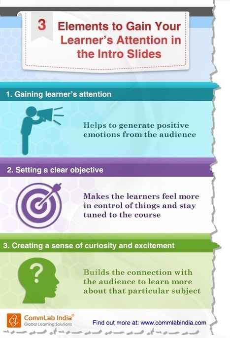 3 Elements to Gain Your Learners' Attention in the Intro Slides [infographic] | eLearning Infographics | Scoop.it