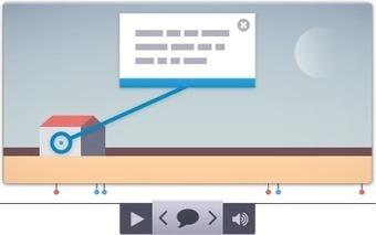Wipster | Video work-in-progress is now a joy | Lernvideo | Scoop.it