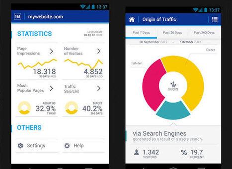 1&1 Internet Mobile App Delivers Website Analytics | CMS News | Scoop.it