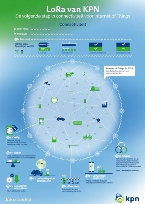 KPN versnelt uitrol LoRa-netwerk | LongRanger | Scoop.it