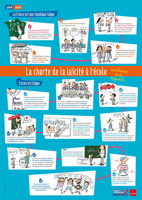 La Charte de la laïcité expliquée aux enfants - Laïcité à l'école | Remue-méninges FLE | Scoop.it