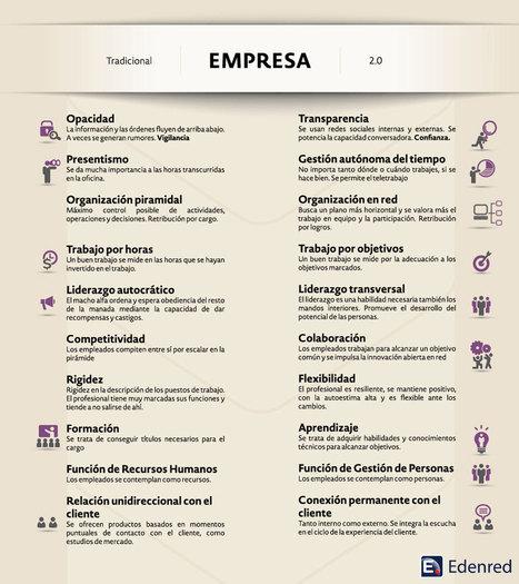 Empresa tradicional Vs Empresa 2.0 | Admón. Pública y #DO | Scoop.it