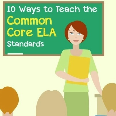 Top 10 Ways to Teach the Common Core ELA Standards | Teaching Ideas & Resources | Scoop.it