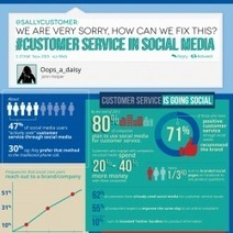 Customer Service In Social Media | Visual.ly | Social Mercor | Scoop.it