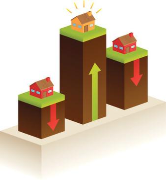 Les prix de l'immobilier à Rennes | Actualités immobilières en France | Scoop.it