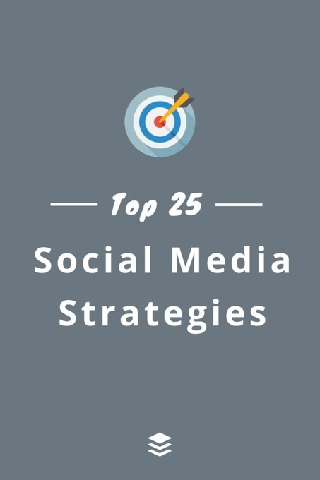 25 Actionable Social Media Strategies to Try Today | Public Relations & Social Media Insight | Scoop.it