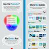Web et web design
