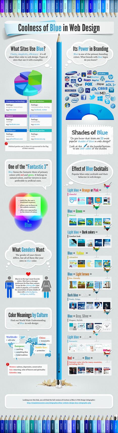 Le pouvoir du bleu en Web Design  [Infographie] | What's the colour of your marketing? | Infographie+Web = Webdesign | Scoop.it