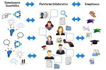 Conférence ARAGON-ERH - Retour d'expérience ARCELORMITTAL | Management collaboratif | Scoop.it