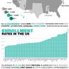 Infographics Education
