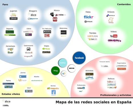 Formación y Competencias Digitales en pequeñas dosis: Redes sociales y comunicación en lnternet. | Web 2.0 y algo más | Scoop.it
