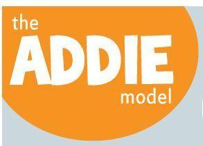 [INFOGRAPHIC] The ADDIE Model: A Visual Representation | TIC en la Educación | Scoop.it