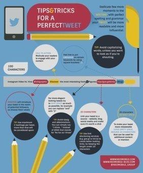 Cómo crear el mejor tweet posible - Recomendaciones | e-ducamos con tecnología | Scoop.it