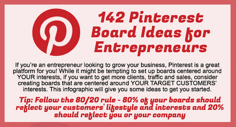 142 Clever Pinterest Board Ideas Your Followers Will Feel Compelled to Share | Pinterest Marketing for Business | Scoop.it