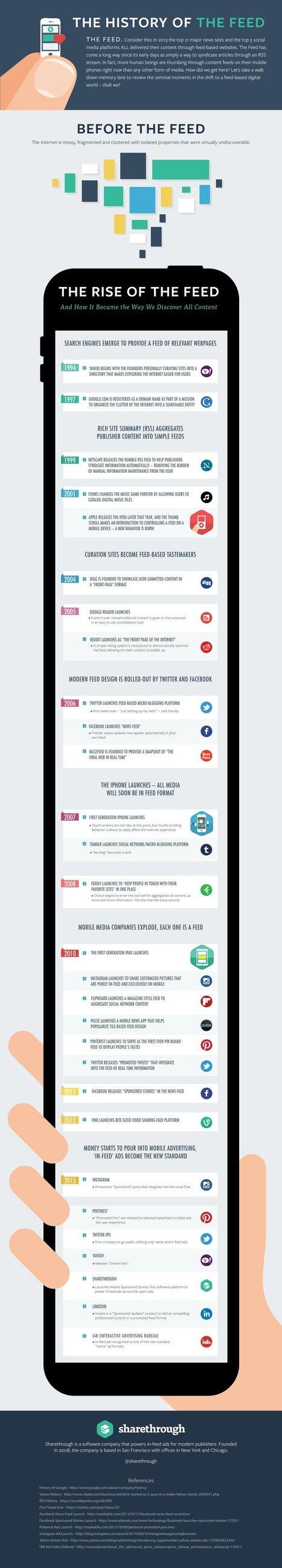How the Feed Changed the Way We Consume Content. Infographic | Digital Cinema - Transmedia | Scoop.it