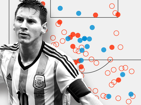 Lionel Messi Is Impossible | Everything from Social Media to F1 to Photography to Anything Interesting | Scoop.it