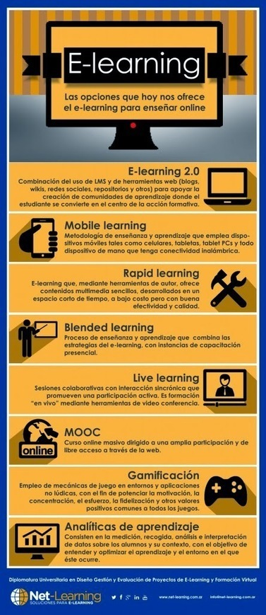 Crea y aprende con Laura: Las distintas alternativas de e-learning. #Infografía @netlearning20 | Educación a Distancia | Scoop.it