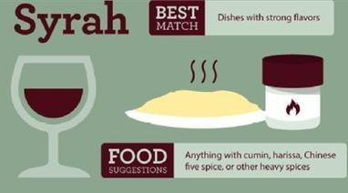 Food and Wine Pairing - The Infographic | Hedonismo low cost - Gastronomía | Scoop.it