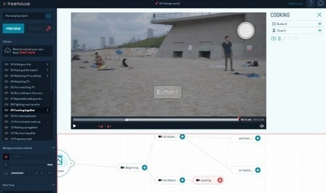 Five free tools for creating interactive videos - The Fourth BitThe Fourth Bit | mediacoaching en welzijn | Scoop.it