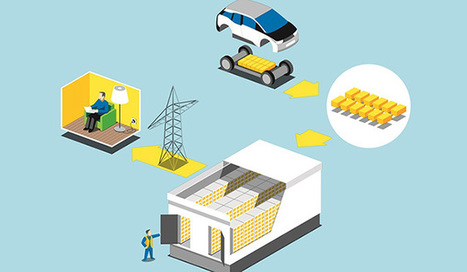 Testing second-life EV batteries for grid stabilization   الرحلات المعرفية   Scoop.it