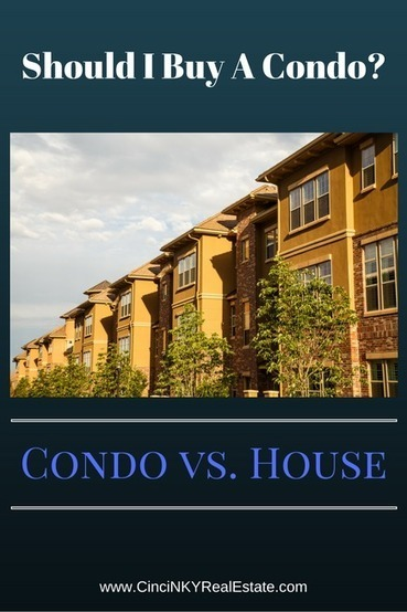 Should I Buy A Condo or A House?   | Top Real Estate and Mortgage Articles | Scoop.it