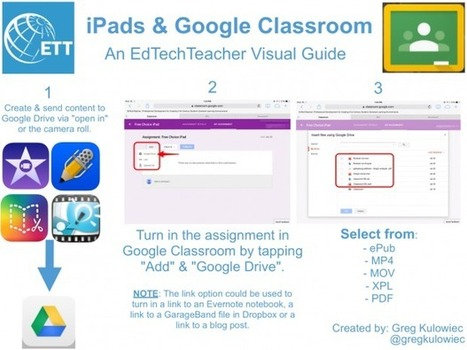 How To Integrate iPads With The New Google Classroom | Edudemic | ipad-schools | Scoop.it