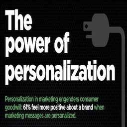 The power of personalisation: infographic | retail loyalty | Scoop.it
